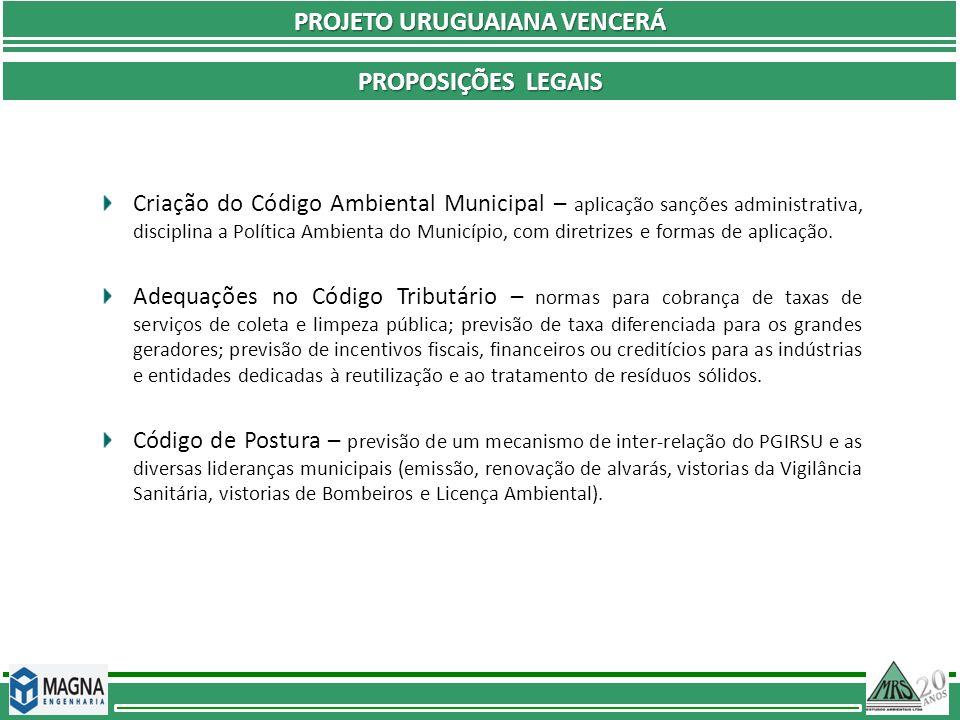 PROJETO URUGUAIANA VENCERÁ PROPOSIÇÕES LEGAIS Criação do Código Ambiental Municipal – aplicação sanções administrativa, disciplina a Política Ambienta