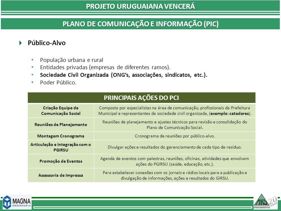 PROJETO URUGUAIANA VENCERÁ PLANO DE COMUNICAÇÃO E INFORMAÇÃO (PIC) Público-Alvo População urbana e rural Entidades privadas (empresas de diferentes ra