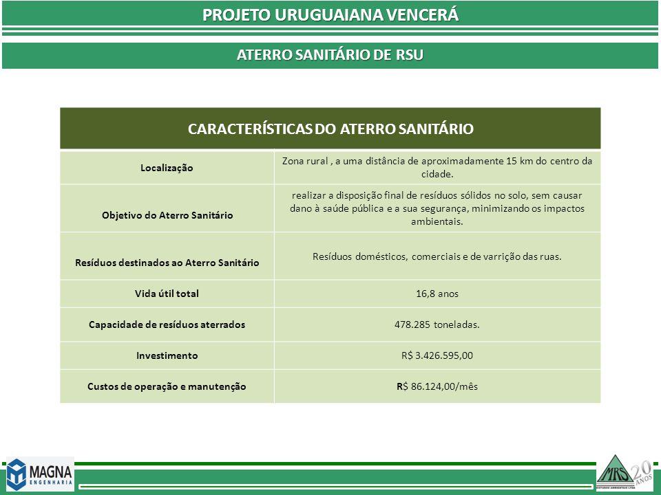 PROJETO URUGUAIANA VENCERÁ ATERRO SANITÁRIO DE RSU CARACTERÍSTICAS DO ATERRO SANITÁRIO Localização Zona rural, a uma distância de aproximadamente 15 k