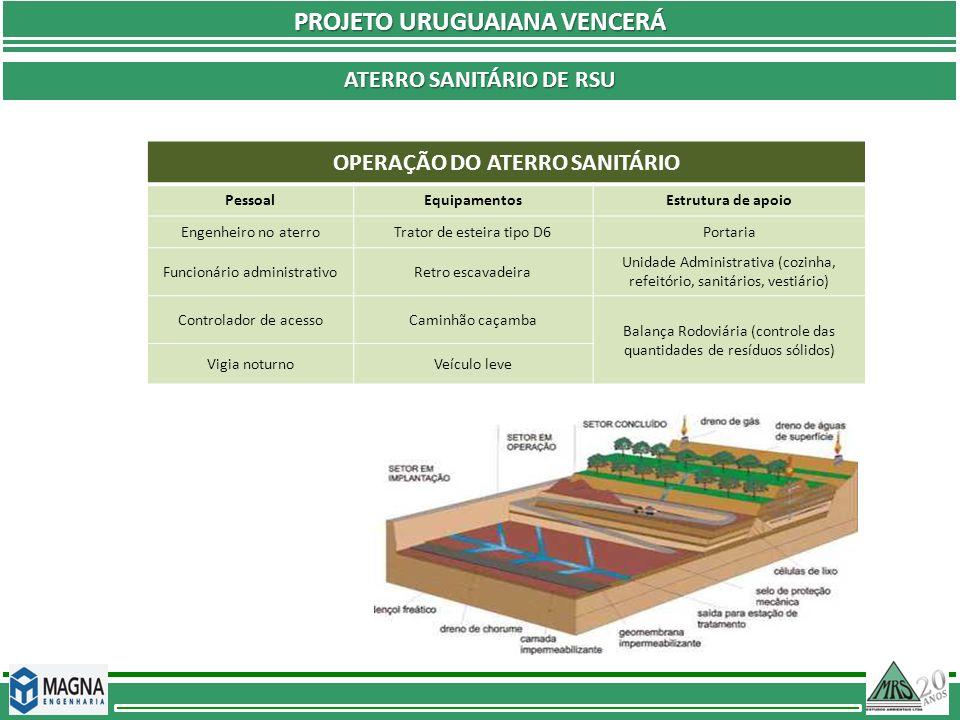 PROJETO URUGUAIANA VENCERÁ ATERRO SANITÁRIO DE RSU OPERAÇÃO DO ATERRO SANITÁRIO PessoalEquipamentosEstrutura de apoio Engenheiro no aterroTrator de es