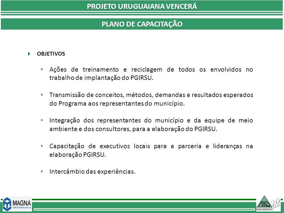 PROJETO URUGUAIANA VENCERÁ PLANO DE CAPACITAÇÃO OBJETIVOS Ações de treinamento e reciclagem de todos os envolvidos no trabalho de implantação do PGIRS