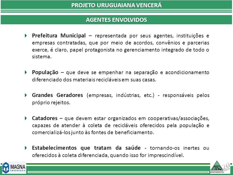 PROJETO URUGUAIANA VENCERÁ PROGNÓSTICO – CENÁRIO FUTURO Correta destinação de cada classe de resíduos.