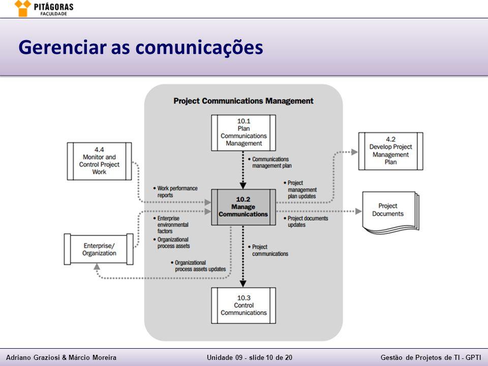Adriano Graziosi & Márcio MoreiraUnidade 09 - slide 10 de 20Gestão de Projetos de TI - GPTI Gerenciar as comunicações