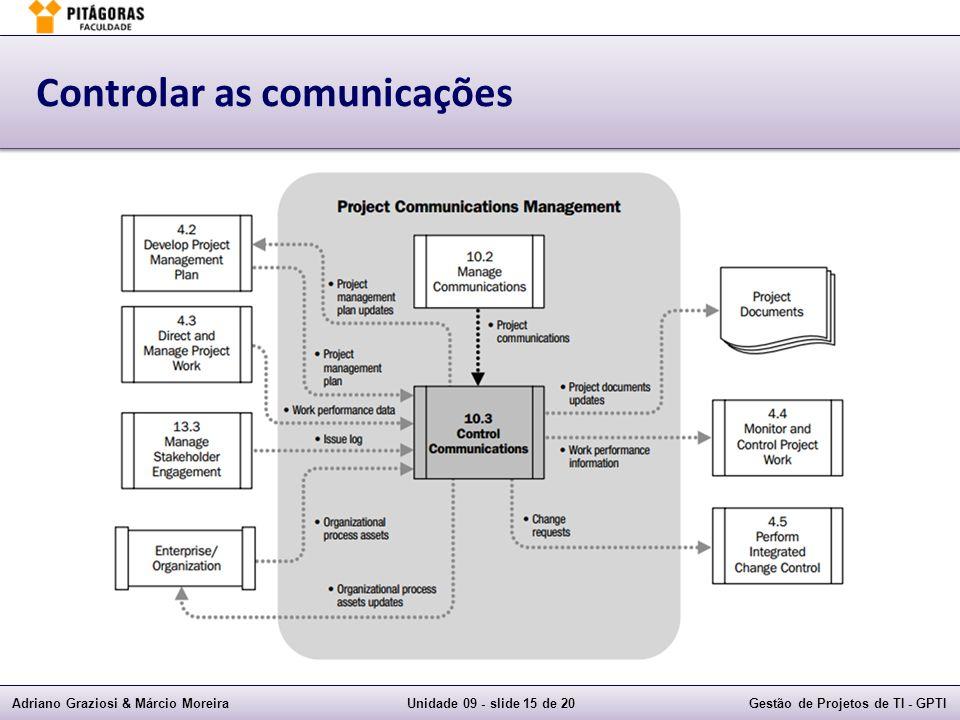 Adriano Graziosi & Márcio MoreiraUnidade 09 - slide 15 de 20Gestão de Projetos de TI - GPTI Controlar as comunicações