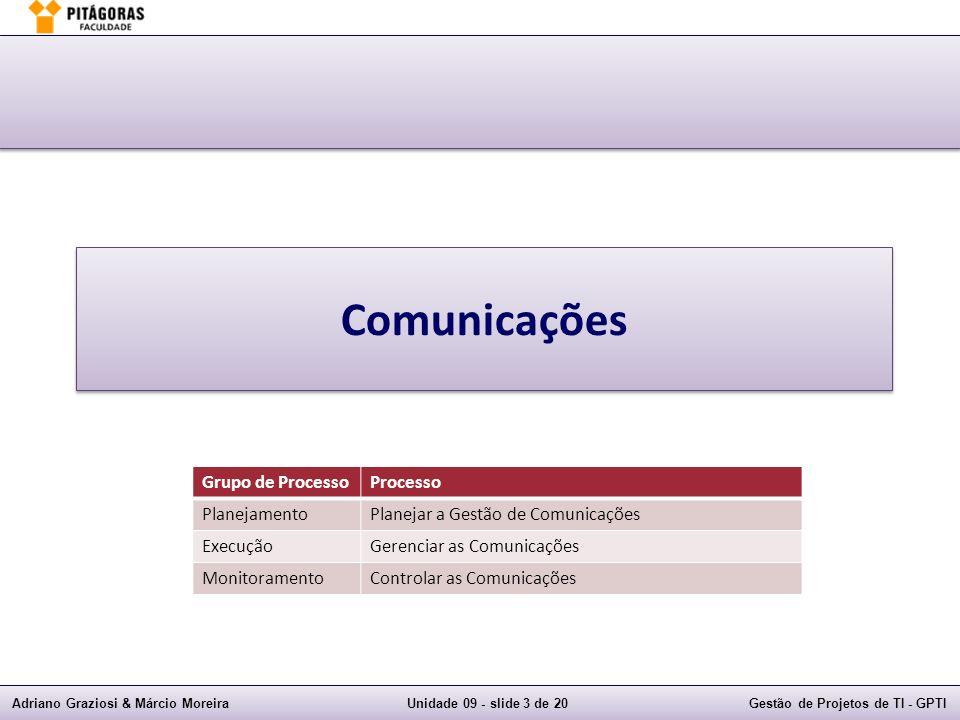 Adriano Graziosi & Márcio MoreiraUnidade 09 - slide 3 de 20Gestão de Projetos de TI - GPTI Comunicações Grupo de ProcessoProcesso PlanejamentoPlanejar