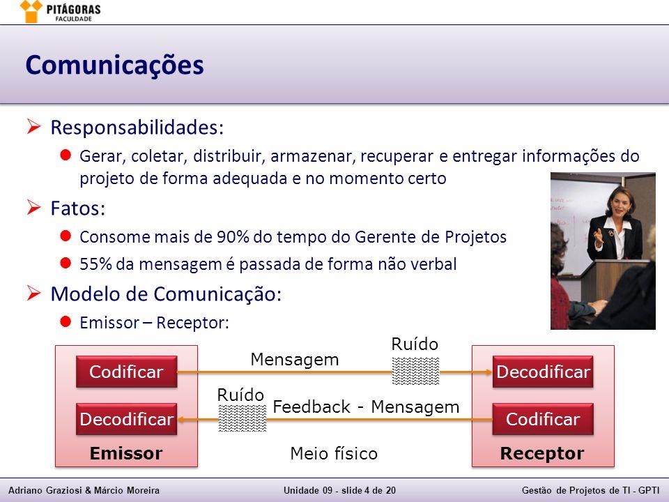 Adriano Graziosi & Márcio MoreiraUnidade 09 - slide 4 de 20Gestão de Projetos de TI - GPTI Comunicações Responsabilidades: Gerar, coletar, distribuir,