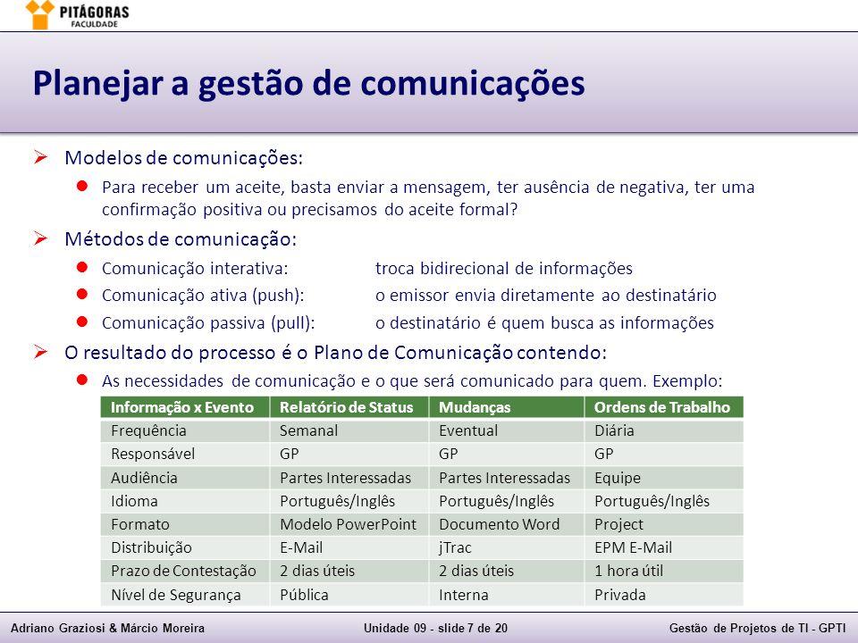 Adriano Graziosi & Márcio MoreiraUnidade 09 - slide 7 de 20Gestão de Projetos de TI - GPTI Planejar a gestão de comunicações Modelos de comunicações: