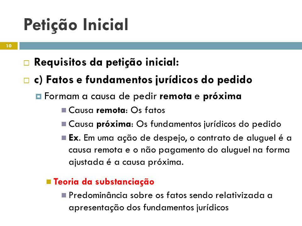 Petição Inicial Requisitos da petição inicial: c) Fatos e fundamentos jurídicos do pedido Formam a causa de pedir remota e próxima Causa remota: Os fa