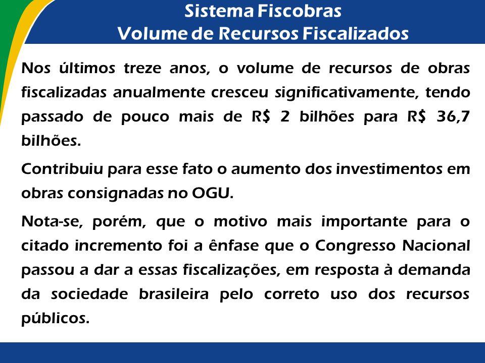 Sistema Fiscobras Com o intuito de sistematizar e padronizar as informações prestadas ao Congresso Nacional, o TCU desenvolveu, em 1998, o sistema inf