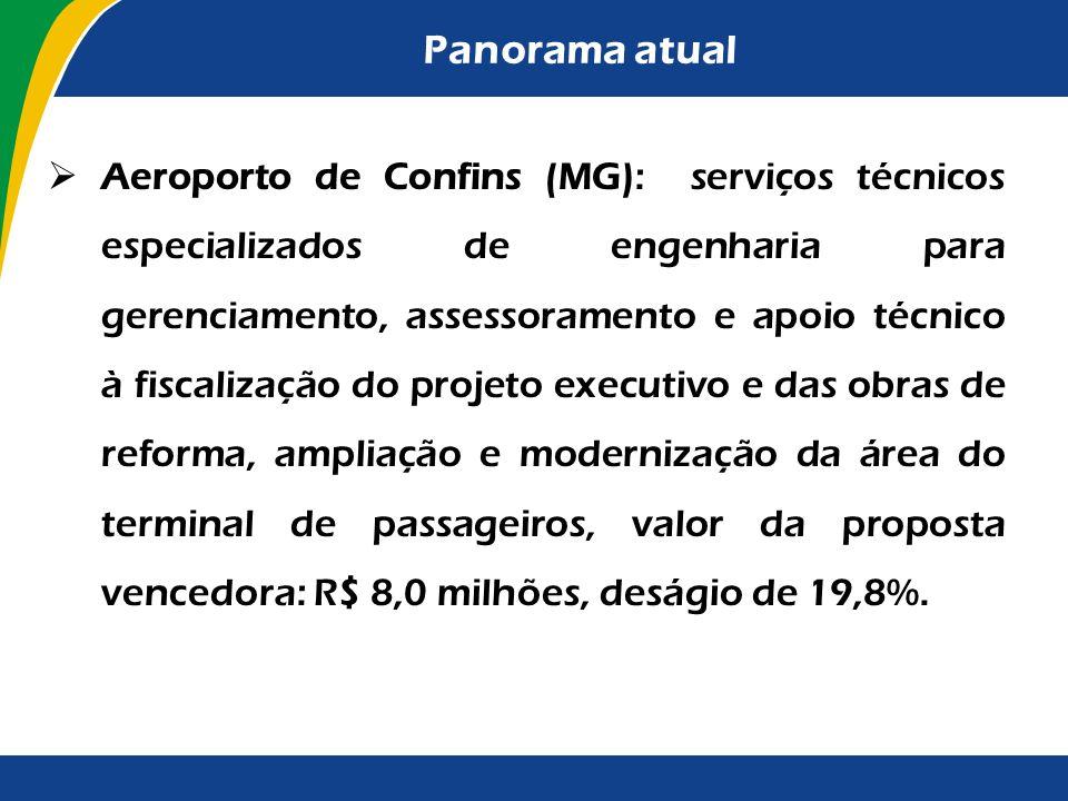 Panorama atual Aeroporto de Fortaleza: obras de reforma, ampliação e modernização do terminal de passageiros, valor da proposta vencedora: R$ 336,6 mi