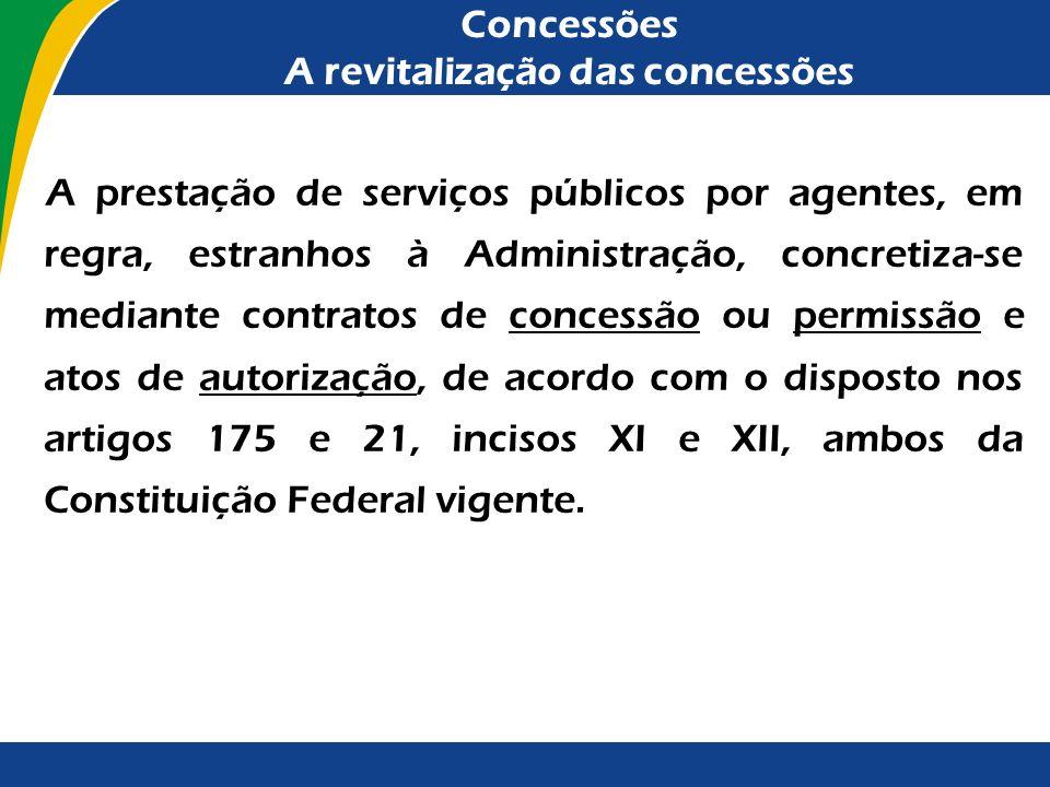 Concessões O surgimento das agências reguladoras A partir da implementação do Programa Nacional de Desestatização (Lei nº 8.031/1990), o Estado brasil