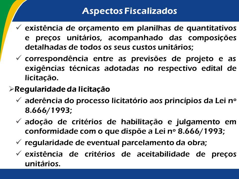 Aspectos Fiscalizados Em suas fiscalizações, o TCU avalia, em especial, os seguintes aspectos: Adequado planejamento do empreendimento: previsão orçam