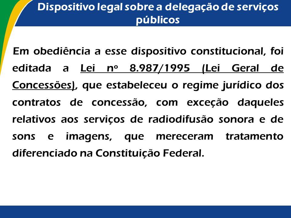 Dispositivos constitucionais sobre a delegação de serviços públicos O parágrafo único do citado artigo 175 estabelece a necessidade de lei que disponh