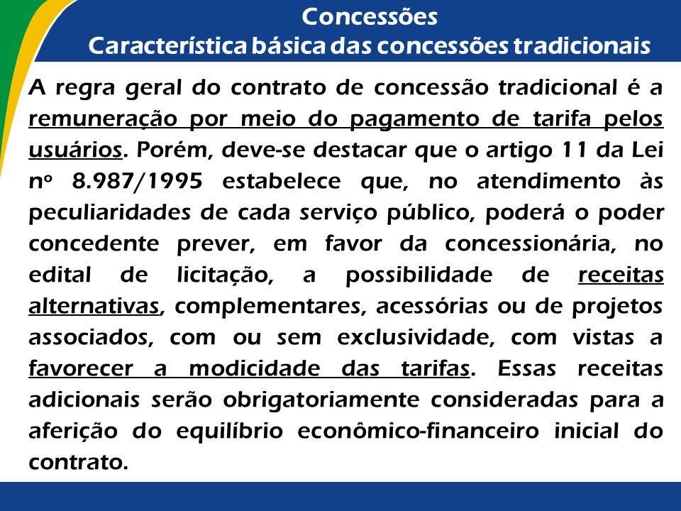Conceito de concessões Segundo BANDEIRA DE MELO: