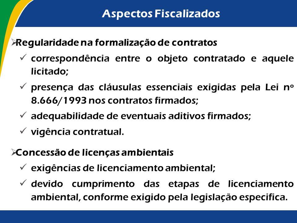 Aspectos Fiscalizados existência de orçamento em planilhas de quantitativos e preços unitários, acompanhado das composições detalhadas de todos os seu