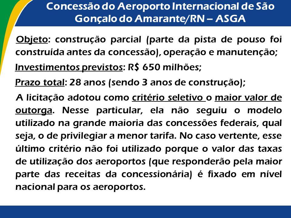 Concessão de Aeroportos Base normativa para a concessão de aeroportos: - o artigo 21, inciso XII, c, da Constituição Federal, dispõe que compete à Uni