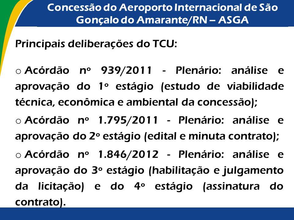 Concessão do Aeroporto Internacional de São Gonçalo do Amarante/RN – ASGA Objeto: construção parcial (parte da pista de pouso foi construída antes da