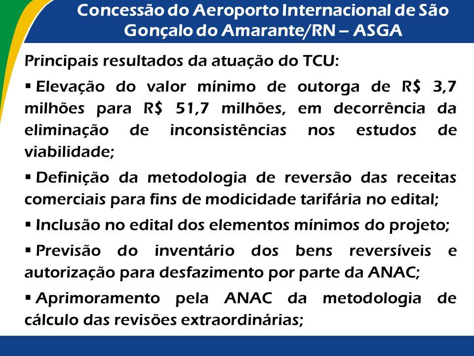 Concessão do Aeroporto Internacional de São Gonçalo do Amarante/RN – ASGA Principais deliberações do TCU: o Acórdão nº 939/2011 - Plenário: análise e