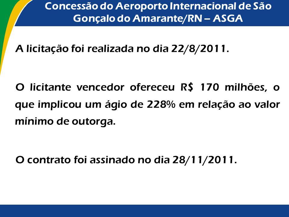 Concessão do Aeroporto Internacional de São Gonçalo do Amarante/RN – ASGA Principais resultados da atuação do TCU: Elevação do valor mínimo de outorga