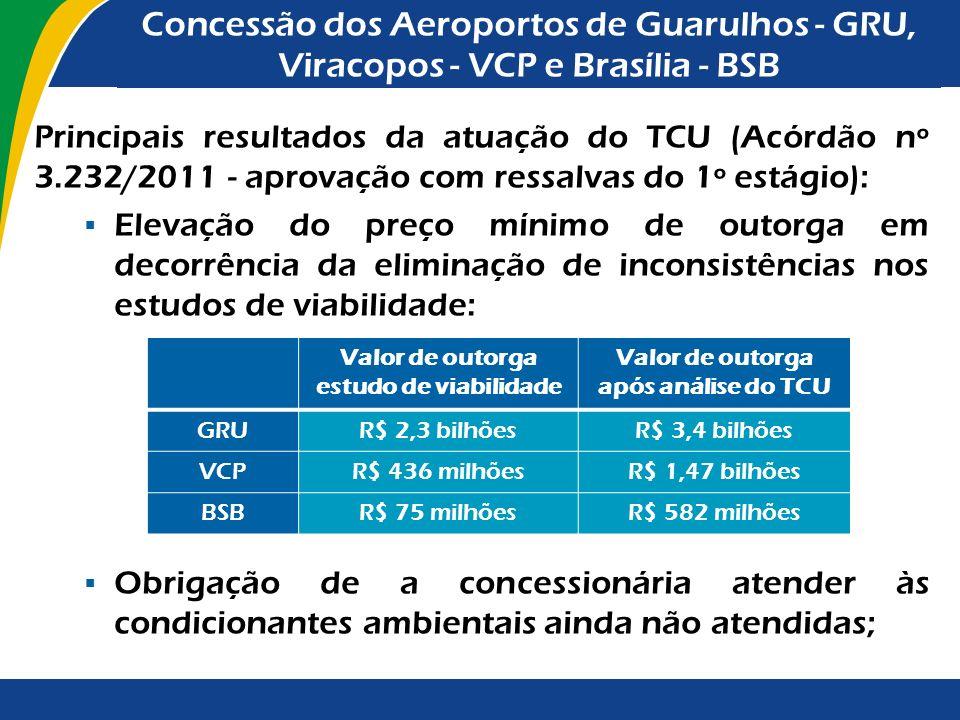 Concessão dos Aeroportos de Guarulhos - GRU, Viracopos - VCP e Brasília - BSB Objeto: ampliação, manutenção e exploração da infraestrutura dos aeropor