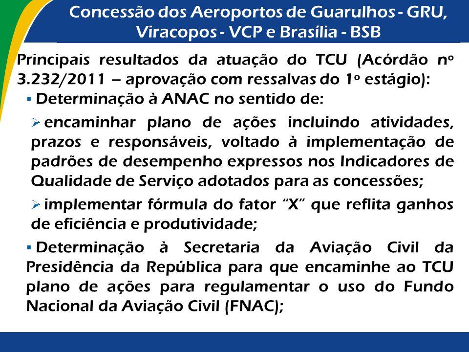 Principais resultados da atuação do TCU (Acórdão nº 3.232/2011 - aprovação com ressalvas do 1º estágio): Elevação do preço mínimo de outorga em decorr