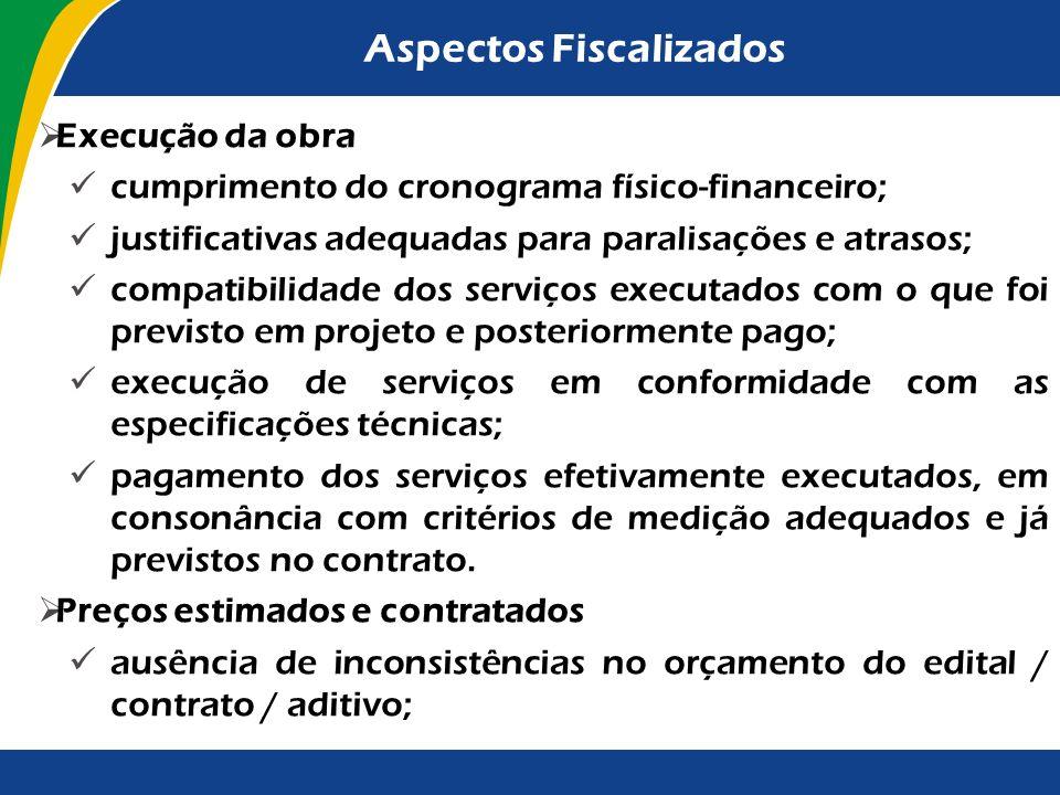 Aspectos Fiscalizados Regularidade na formalização de contratos correspondência entre o objeto contratado e aquele licitado; presença das cláusulas es