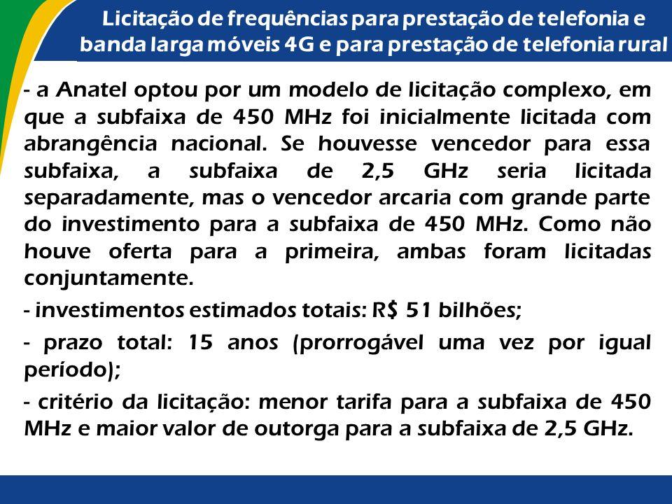 Licitação de frequências para prestação de telefonia e banda larga móveis 4G e para prestação de telefonia rural Base normativa para a autorização: -