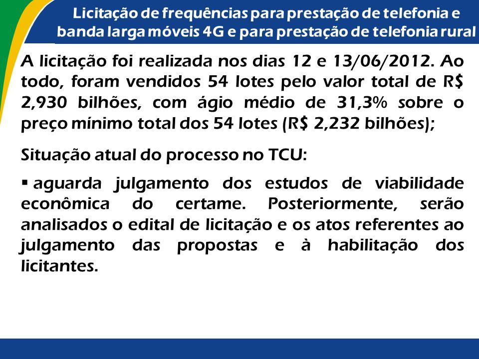 Licitação de frequências para prestação de telefonia e banda larga móveis 4G e para prestação de telefonia rural Principais resultados da atuação do T