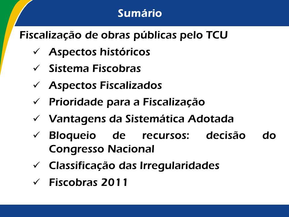 Bloqueio de recursos: decisão do Congresso Nacional Em 1997, o Congresso Nacional deu início a procedimento de bloqueio de dotação orçamentária para empreendimentos nos quais fossem constatados indícios de irregularidades graves pelo TCU.