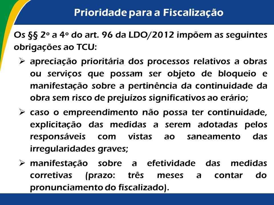 Aspectos Fiscalizados ausência de duplicidade de despesas e serviços; detalhamento adequado do BDI; observância ao limite de preço imposto pela LDO (S