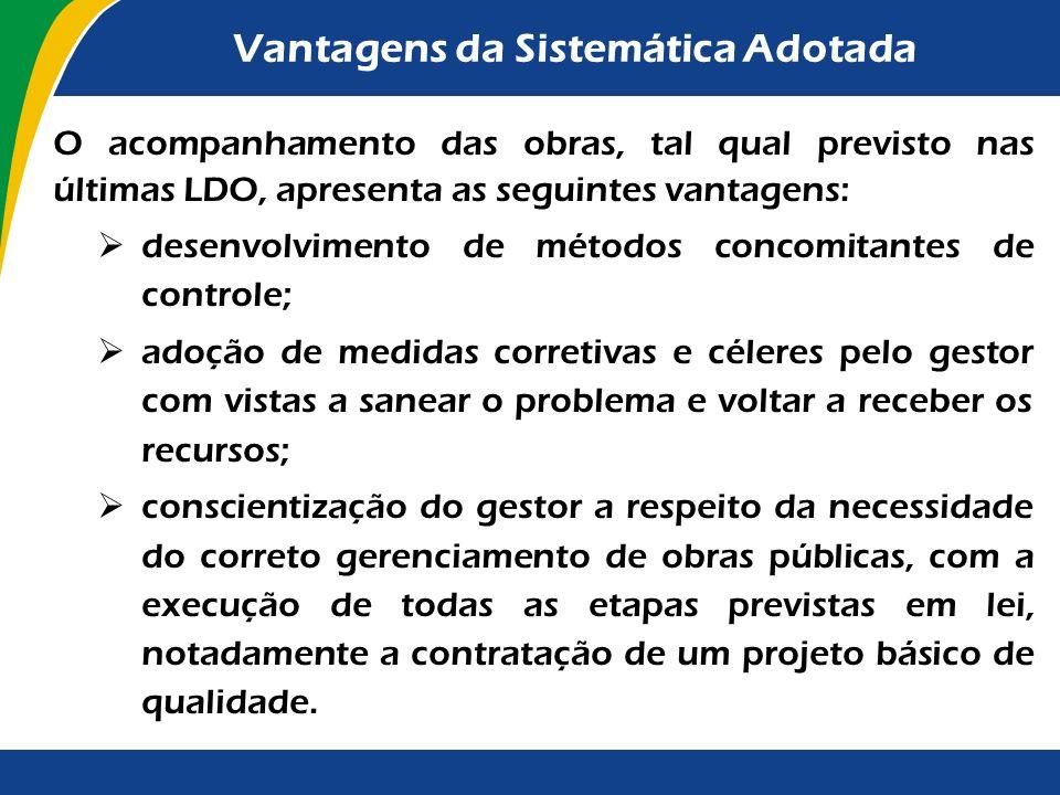 Prioridade para a Fiscalização Os §§ 2º a 4º do art. 96 da LDO/2012 impõem as seguintes obrigações ao TCU: apreciação prioritária dos processos relati
