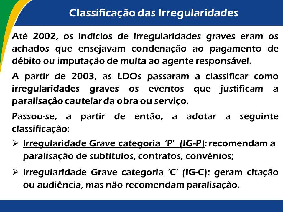 Bloqueio de recursos: decisão do Congresso Nacional Lei nº 12.465/2011 (LDO para 2012) Art. 95 (...) §4º Após a publicação da Lei Orçamentária de 2012