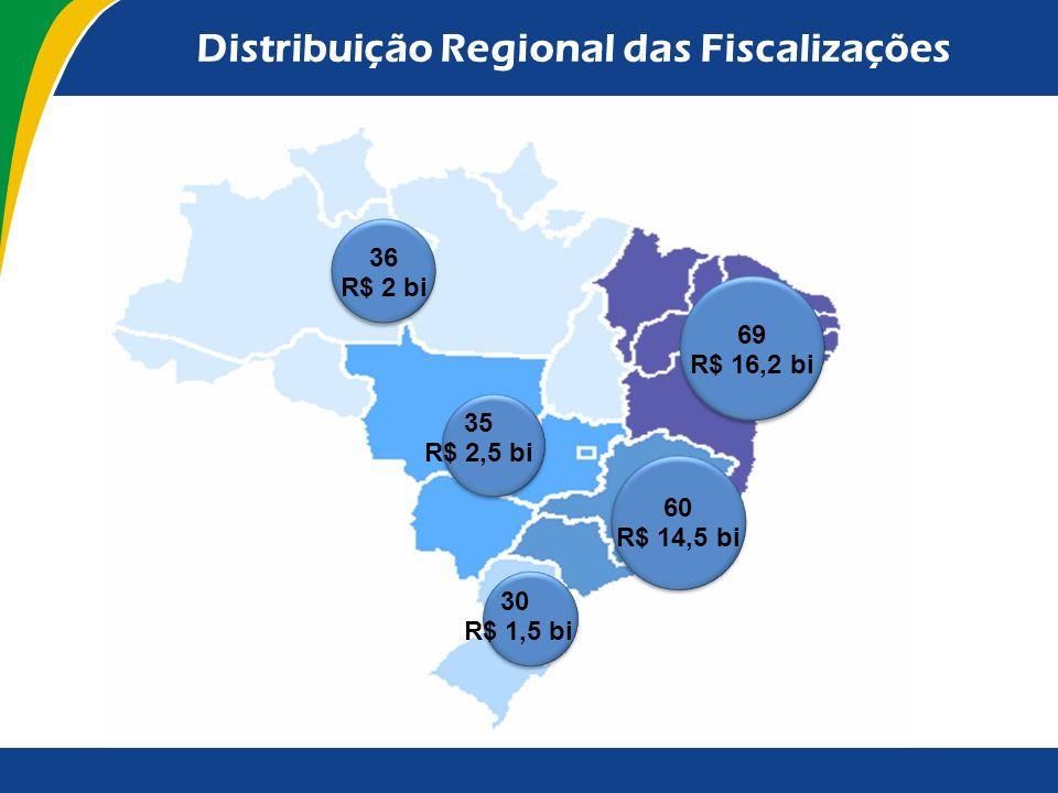 Fiscobras 2011 A partir dos critérios de seleção definidos na LDO, as fiscalizações de obras no âmbito do Fiscobras 2011 resultaram nos seguintes dado