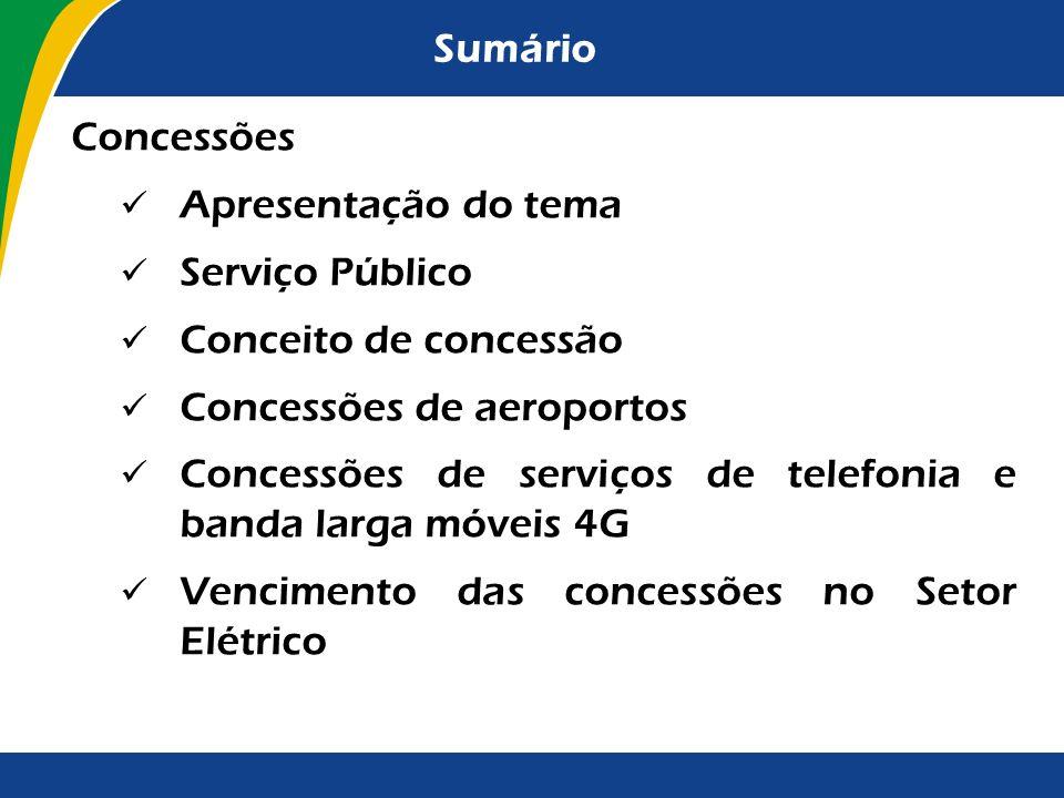 Sumário Concessões Apresentação do tema Serviço Público Conceito de concessão Concessões de aeroportos Concessões de serviços de telefonia e banda larga móveis 4G Vencimento das concessões no Setor Elétrico