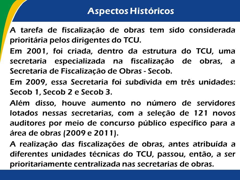 Aspectos Históricos Tendo em vista as conclusões da CPI, desde 1997, as LDO impõem ao TCU a obrigação de remeter ao Congresso Nacional informações sob