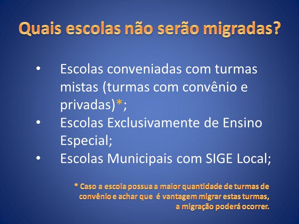 Escolas conveniadas com turmas mistas (turmas com convênio e privadas)*; Escolas Exclusivamente de Ensino Especial; Escolas Municipais com SIGE Local;