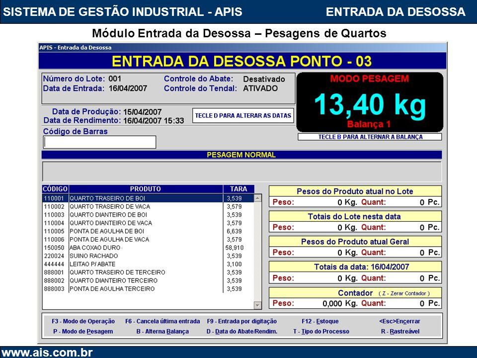 SISTEMA DE GESTÃO INDUSTRIAL - APIS www.ais.com.br Módulo Entrada da Desossa – Pesagens de Quartos ENTRADA DA DESOSSA