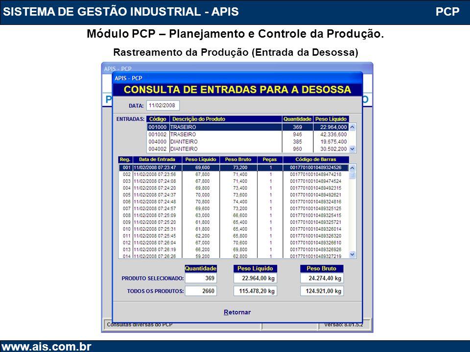SISTEMA DE GESTÃO INDUSTRIAL - APIS www.ais.com.br PCP Módulo PCP – Planejamento e Controle da Produção. Rastreamento da Produção (Entrada da Desossa)