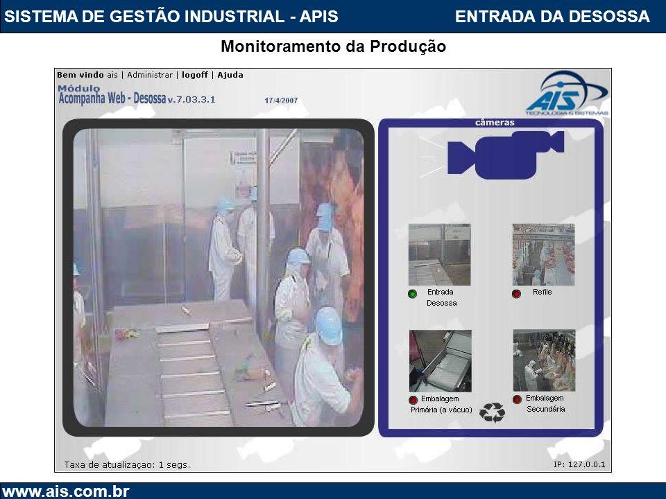 SISTEMA DE GESTÃO INDUSTRIAL - APIS www.ais.com.br Monitoramento da Produção ENTRADA DA DESOSSA
