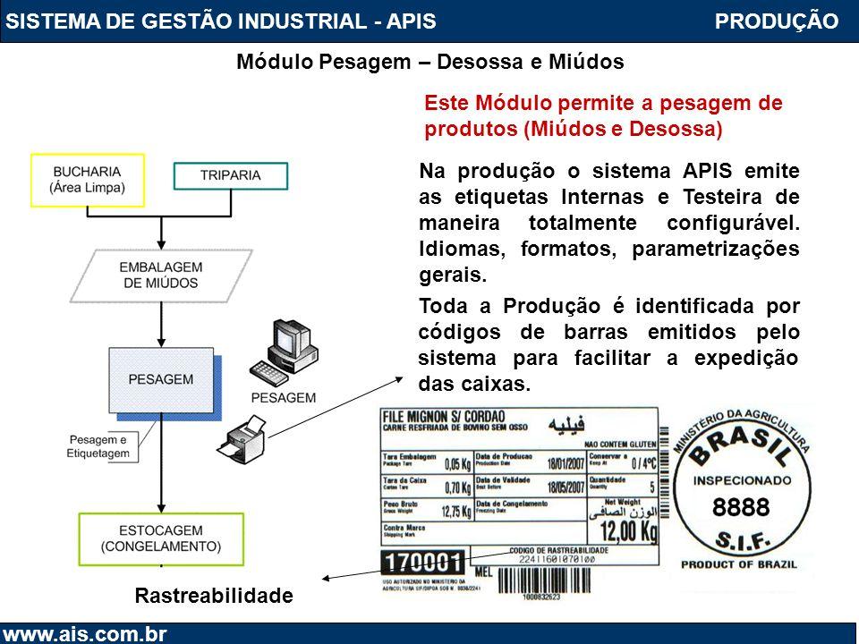 SISTEMA DE GESTÃO INDUSTRIAL - APIS www.ais.com.br Módulo Pesagem – Desossa e Miúdos PRODUÇÃO Na produção o sistema APIS emite as etiquetas Internas e