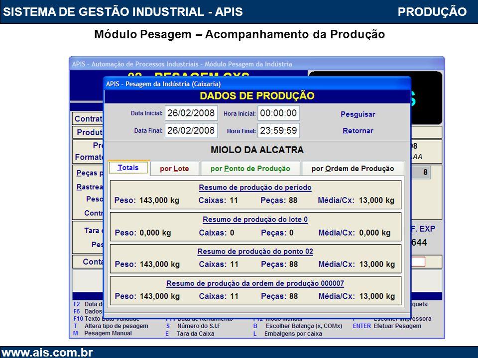 SISTEMA DE GESTÃO INDUSTRIAL - APIS www.ais.com.br Módulo Pesagem – Acompanhamento da Produção PRODUÇÃO