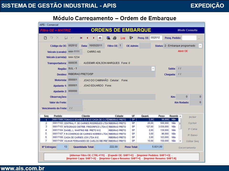 SISTEMA DE GESTÃO INDUSTRIAL - APIS www.ais.com.br EXPEDIÇÃO Módulo Carregamento – Ordem de Embarque