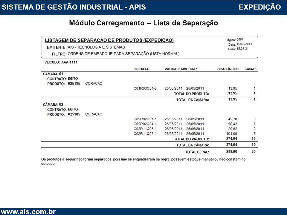 SISTEMA DE GESTÃO INDUSTRIAL - APIS www.ais.com.br EXPEDIÇÃO Módulo Carregamento – Lista de Separação