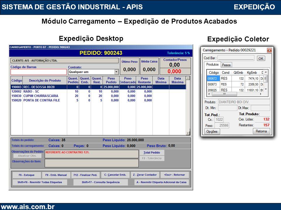 SISTEMA DE GESTÃO INDUSTRIAL - APIS www.ais.com.br Módulo Carregamento – Expedição de Produtos Acabados EXPEDIÇÃO Expedição Desktop Expedição Coletor
