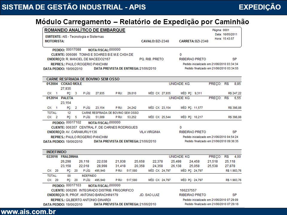 SISTEMA DE GESTÃO INDUSTRIAL - APIS www.ais.com.br Módulo Carregamento – Relatório de Expedição por Caminhão EXPEDIÇÃO