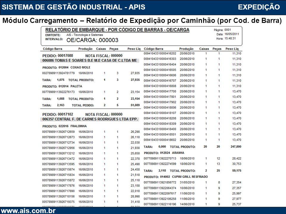 SISTEMA DE GESTÃO INDUSTRIAL - APIS www.ais.com.br Módulo Carregamento – Relatório de Expedição por Caminhão (por Cod. de Barra) EXPEDIÇÃO