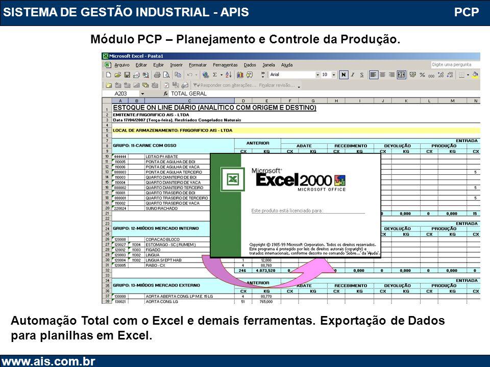 SISTEMA DE GESTÃO INDUSTRIAL - APIS www.ais.com.br Módulo PCP – Planejamento e Controle da Produção. PCP Automação Total com o Excel e demais ferramen