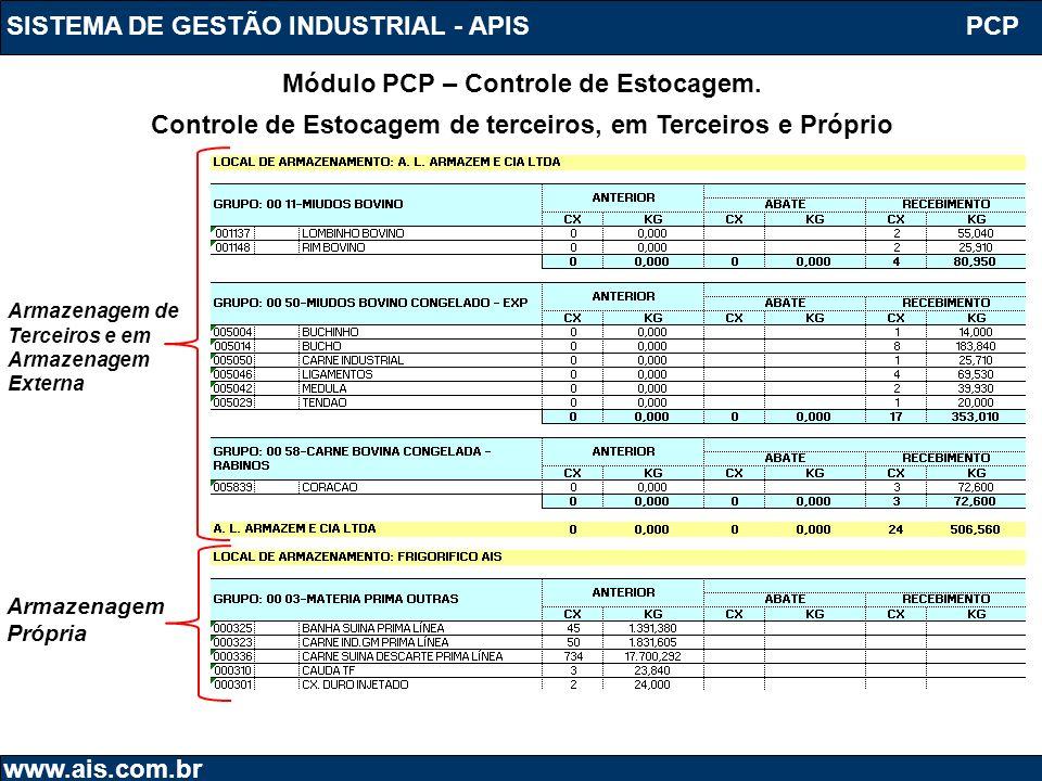 SISTEMA DE GESTÃO INDUSTRIAL - APIS www.ais.com.br PCP Armazenagem de Terceiros e em Armazenagem Externa Armazenagem Própria Módulo PCP – Controle de