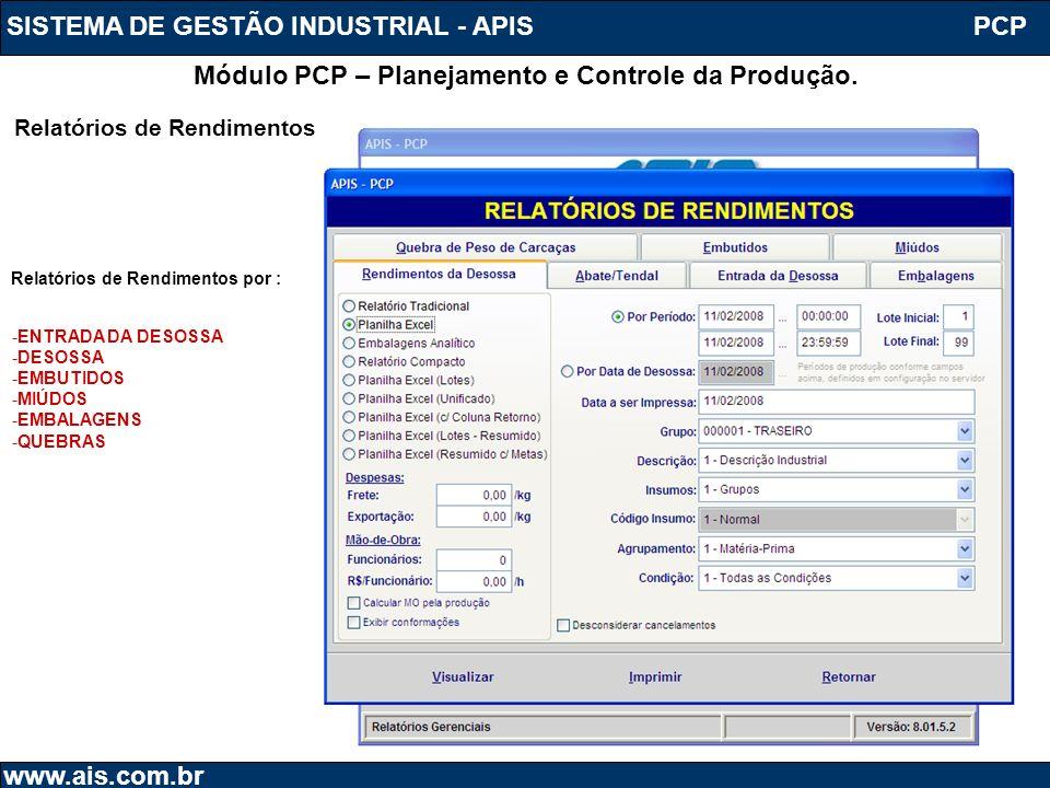 SISTEMA DE GESTÃO INDUSTRIAL - APIS www.ais.com.br PCP Módulo PCP – Planejamento e Controle da Produção. Relatórios de Rendimentos Relatórios de Rendi