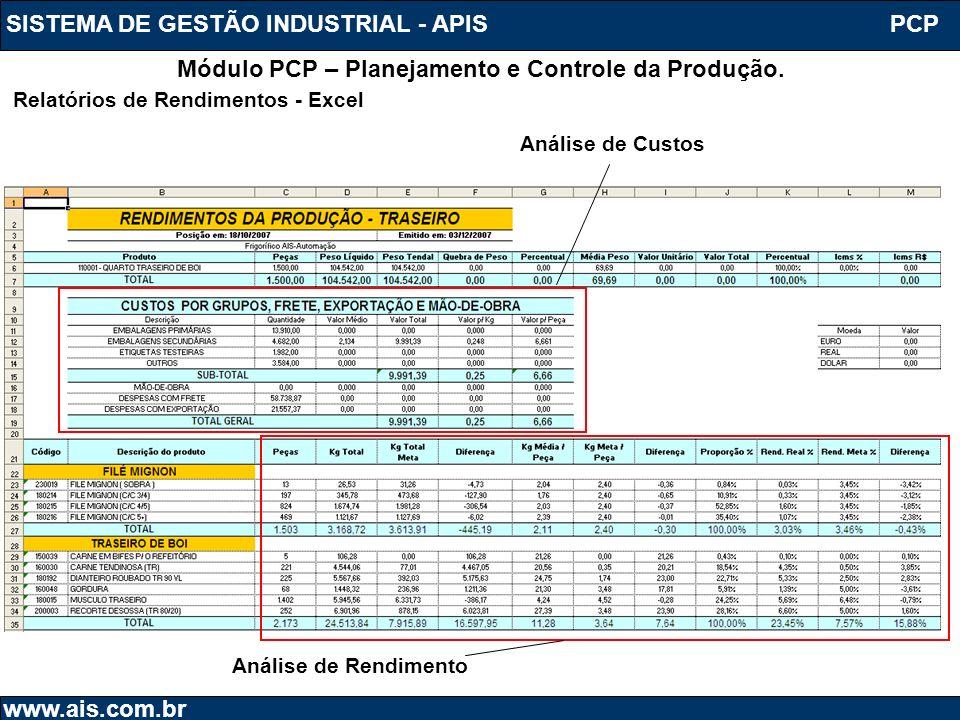 SISTEMA DE GESTÃO INDUSTRIAL - APIS www.ais.com.br PCP Módulo PCP – Planejamento e Controle da Produção. Relatórios de Rendimentos - Excel Análise de